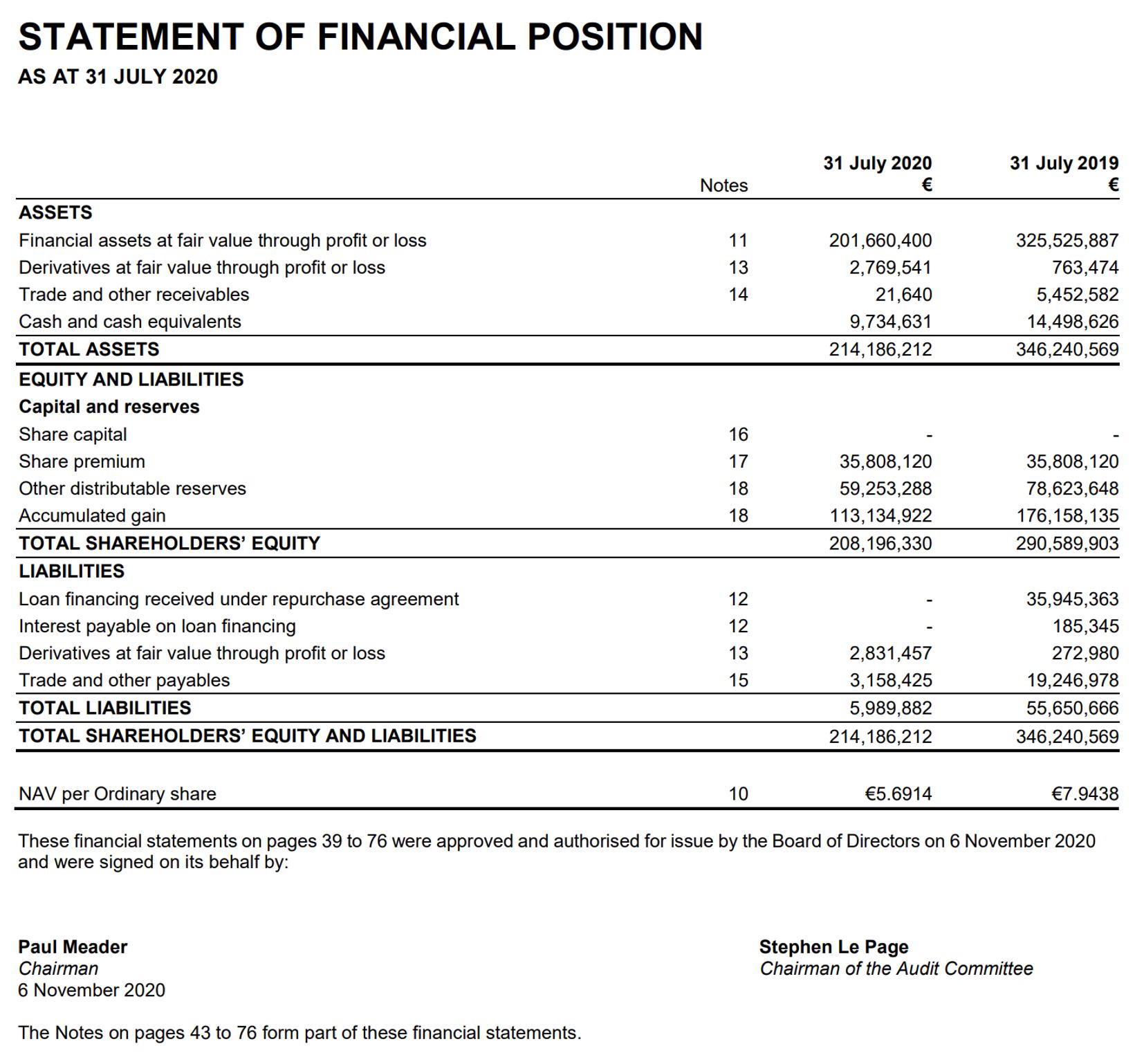statement-financial-position